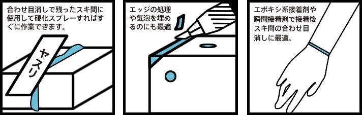 ガイアノーツ M-03n new瞬間クリアパテ