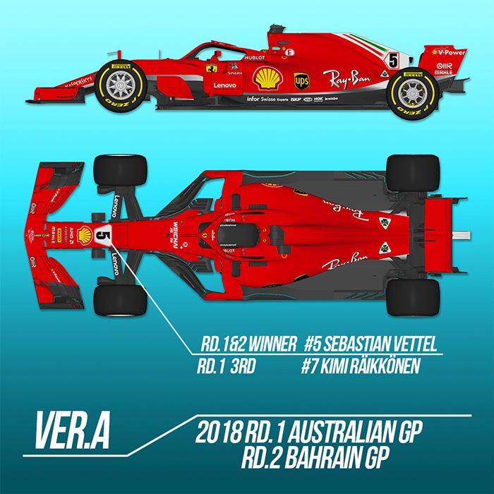 1/20 フェラーリ SF71H
