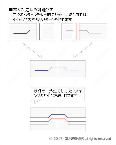 GUNPRIMER ガンプライマー パネルラインガイド1 パターン No.1